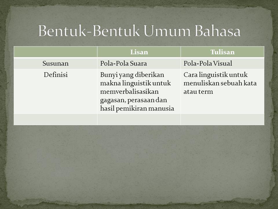 Bentuk-Bentuk Umum Bahasa