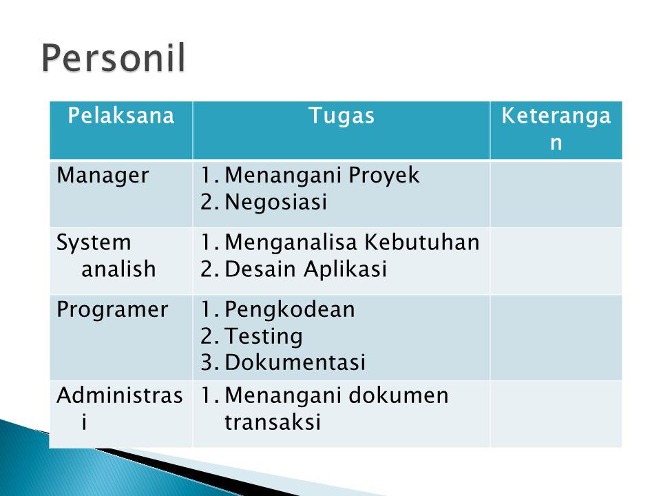 Personil Pelaksana Tugas Keterangan Manager Menangani Proyek Negosiasi