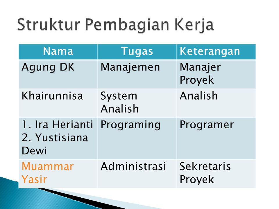 Struktur Pembagian Kerja