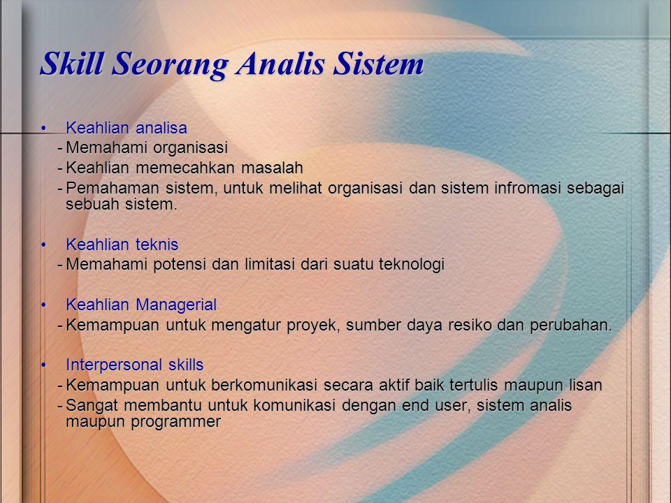 Skill Seorang Analis Sistem