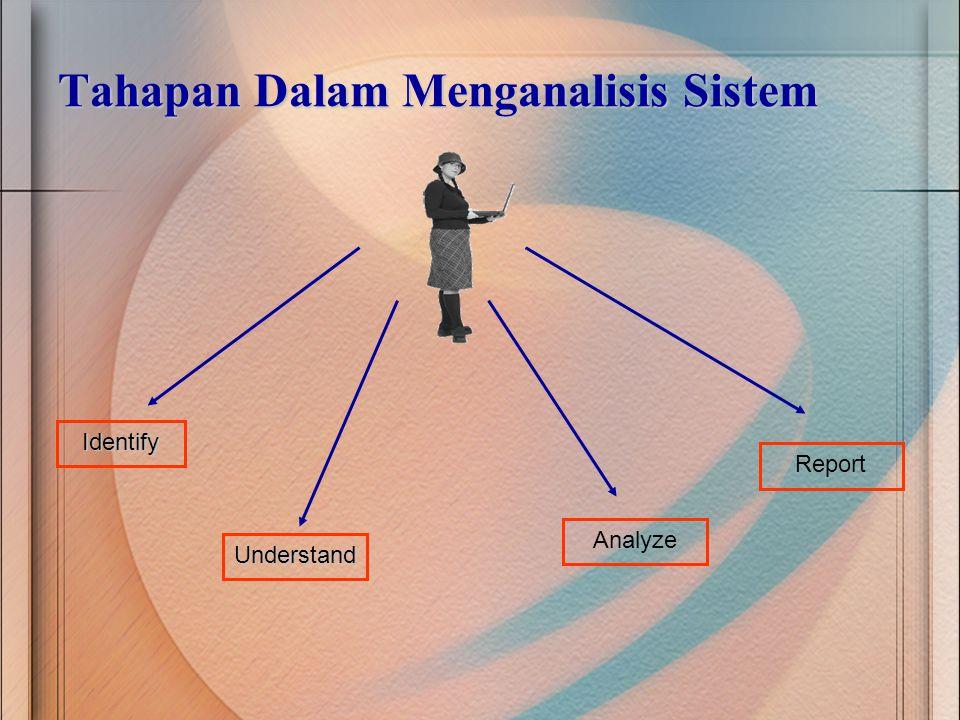 Tahapan Dalam Menganalisis Sistem