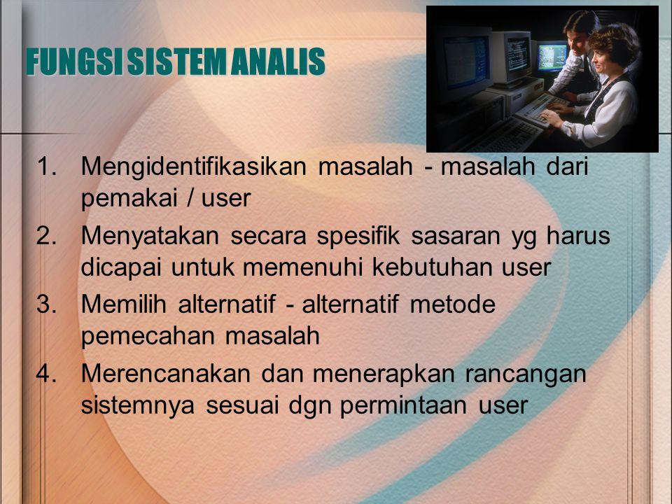 FUNGSI SISTEM ANALIS Mengidentifikasikan masalah - masalah dari pemakai / user.