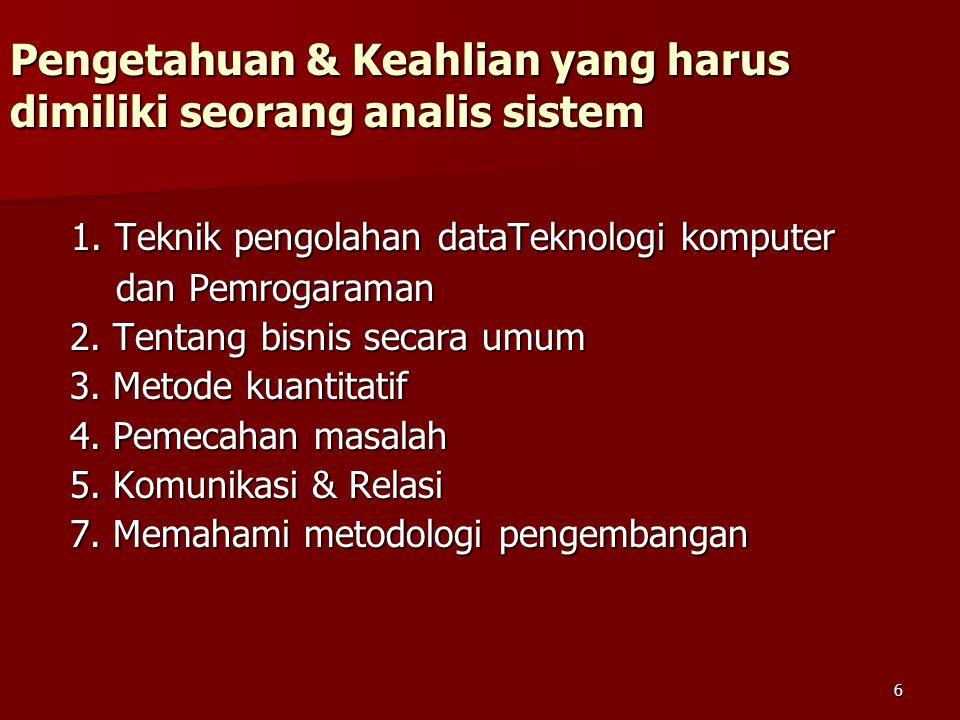 Pengetahuan & Keahlian yang harus dimiliki seorang analis sistem