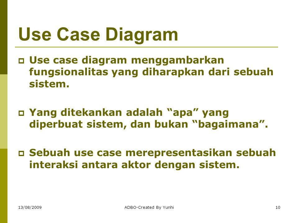 Use Case Diagram Use case diagram menggambarkan fungsionalitas yang diharapkan dari sebuah sistem.