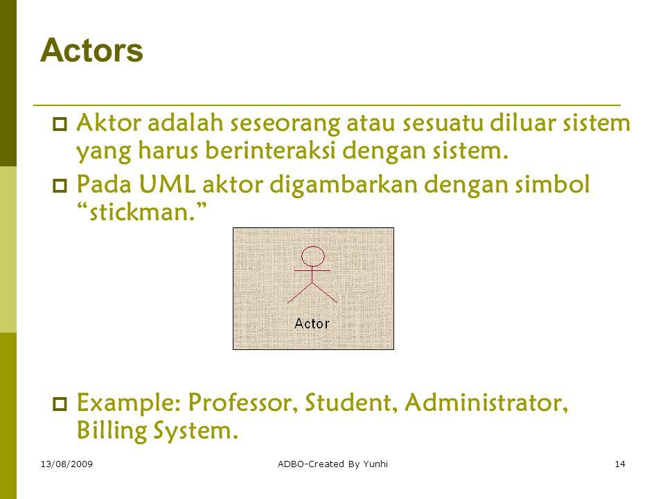Actors Aktor adalah seseorang atau sesuatu diluar sistem yang harus berinteraksi dengan sistem.