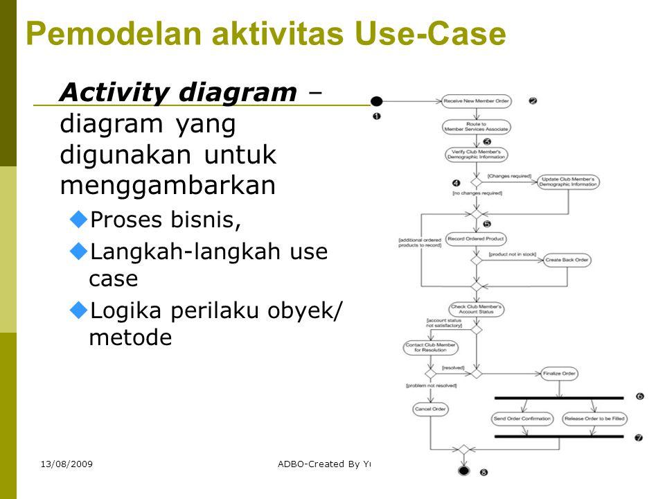 Pemodelan aktivitas Use-Case
