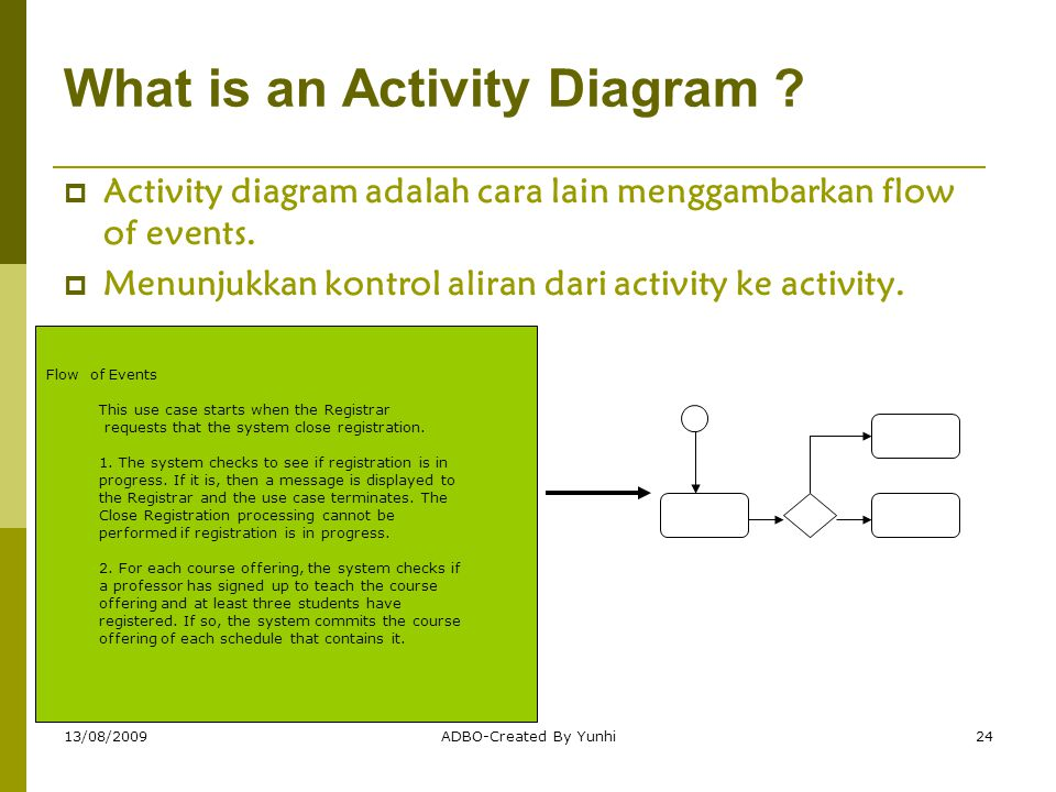 What is an Activity Diagram