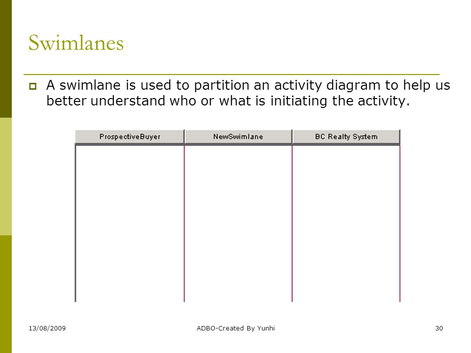 Swimlanes A swimlane is used to partition an activity diagram to help us better understand who or what is initiating the activity.