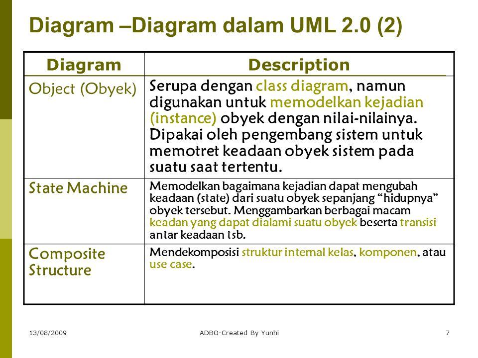 Diagram –Diagram dalam UML 2.0 (2)