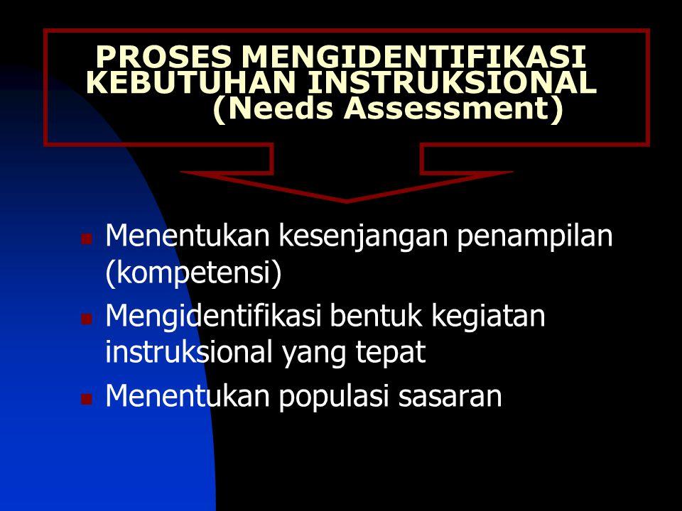 PROSES MENGIDENTIFIKASI KEBUTUHAN INSTRUKSIONAL (Needs Assessment)
