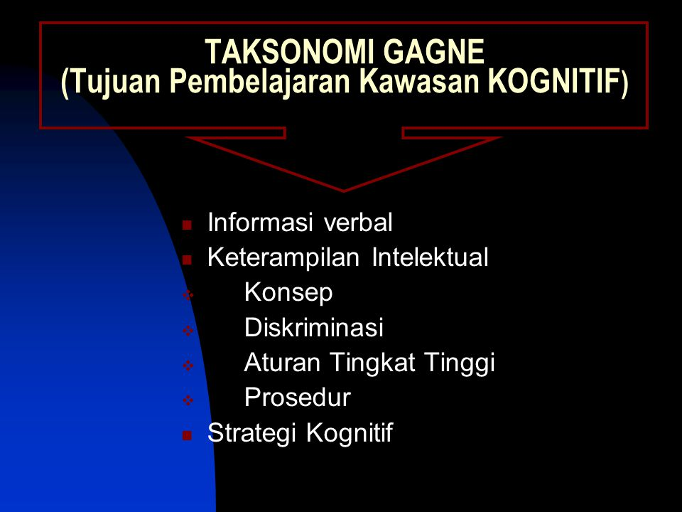 TAKSONOMI GAGNE (Tujuan Pembelajaran Kawasan KOGNITIF)