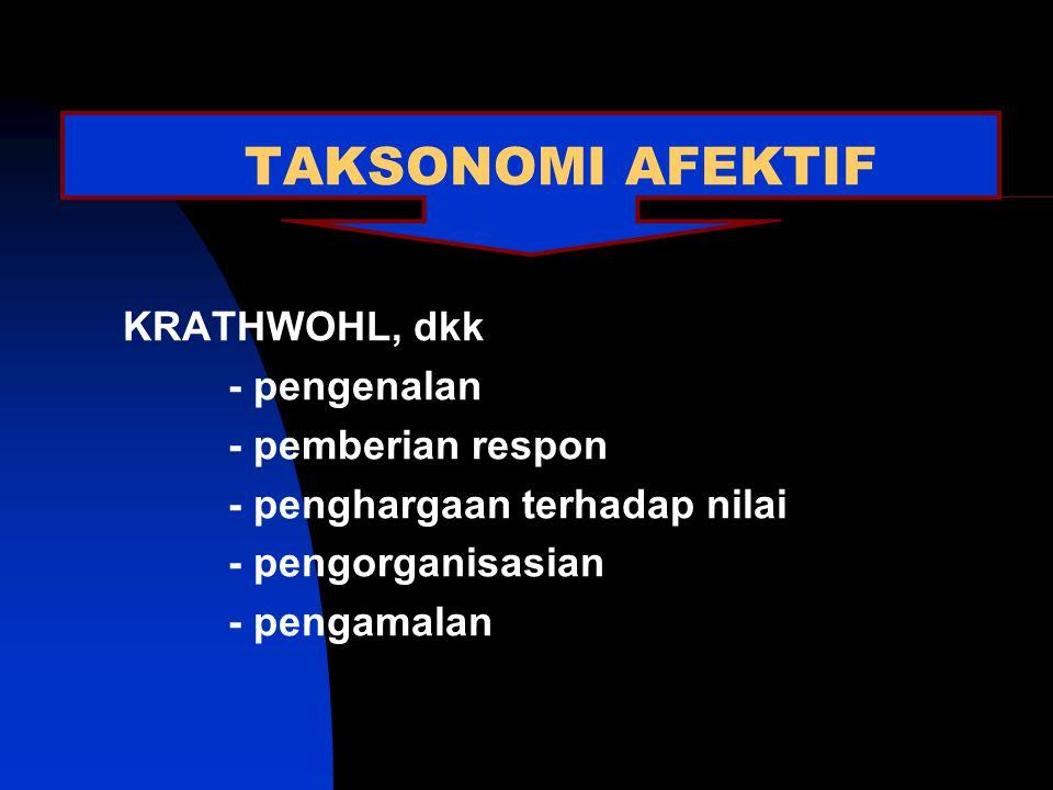 TAKSONOMI AFEKTIF KRATHWOHL, dkk - pengenalan - pemberian respon