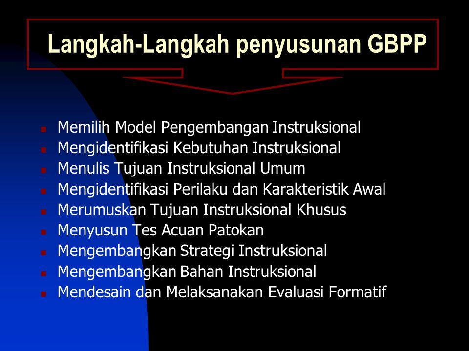 Langkah-Langkah penyusunan GBPP