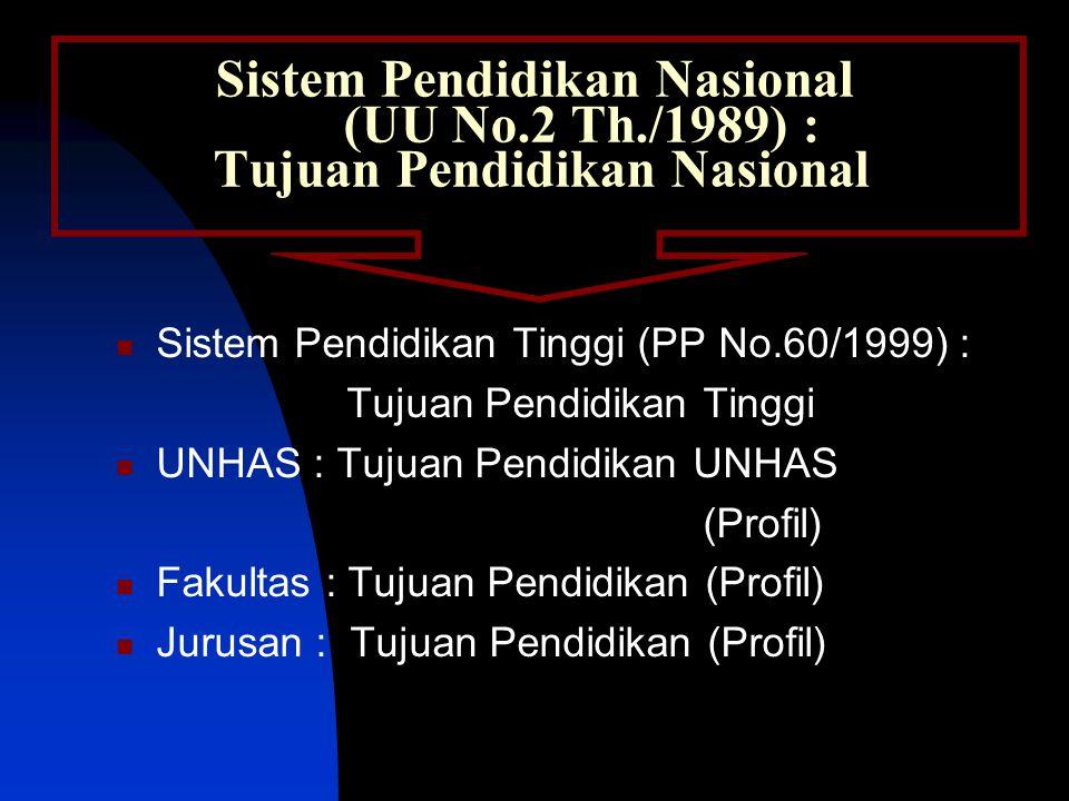 Sistem Pendidikan Nasional (UU No. 2 Th