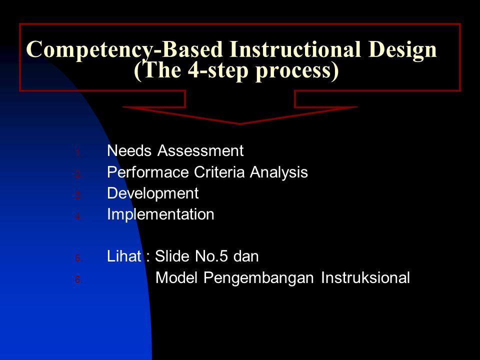 Competency-Based Instructional Design (The 4-step process)