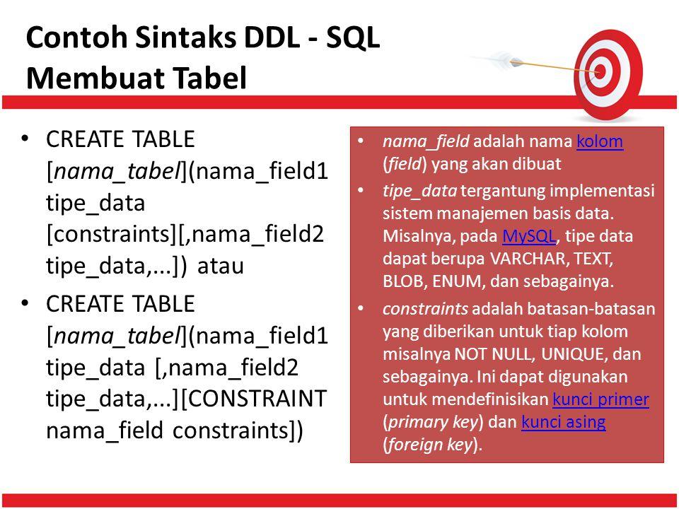 Contoh Sintaks DDL - SQL Membuat Tabel