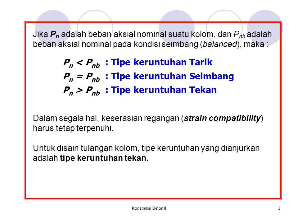 : Tipe keruntuhan Tarik Pn = Pnb : Tipe keruntuhan Seimbang