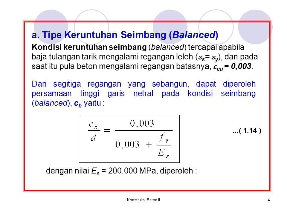 a. Tipe Keruntuhan Seimbang (Balanced)