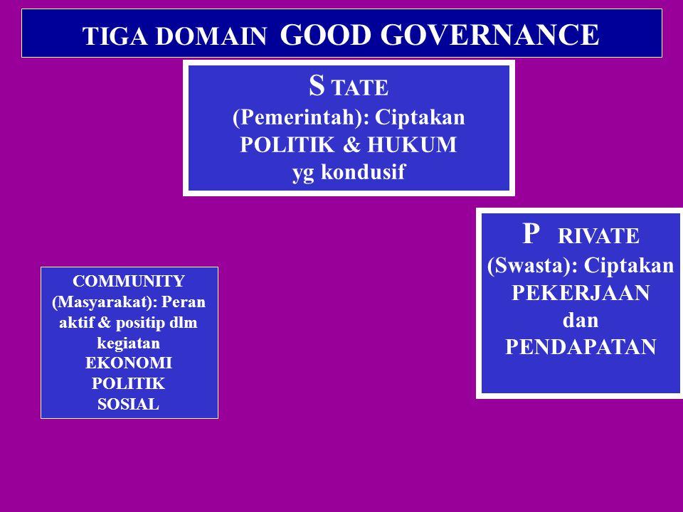 S C P S TATE (Pemerintah): Ciptakan POLITIK & HUKUM yg kondusif