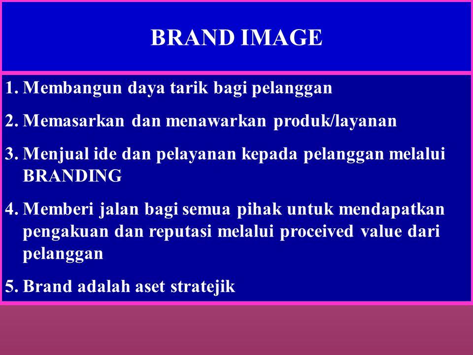 BRAND IMAGE Membangun daya tarik bagi pelanggan