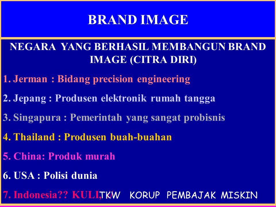 NEGARA YANG BERHASIL MEMBANGUN BRAND IMAGE (CITRA DIRI)