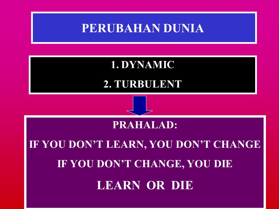IF YOU DON'T LEARN, YOU DON'T CHANGE IF YOU DON'T CHANGE, YOU DIE