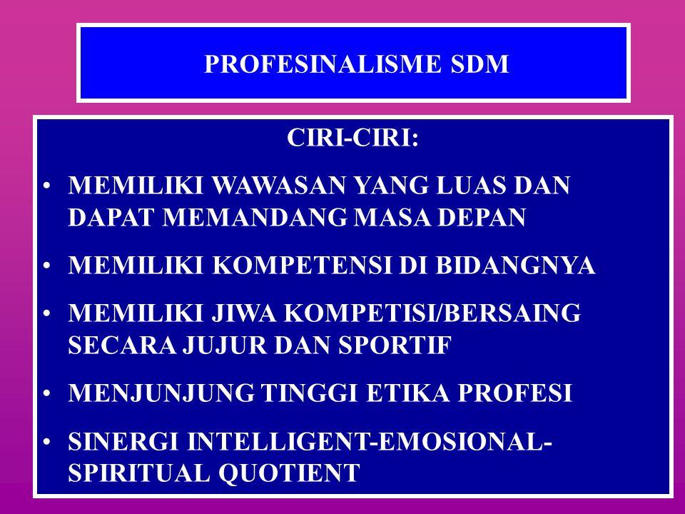 PROFESINALISME SDM CIRI-CIRI: MEMILIKI WAWASAN YANG LUAS DAN DAPAT MEMANDANG MASA DEPAN. MEMILIKI KOMPETENSI DI BIDANGNYA.