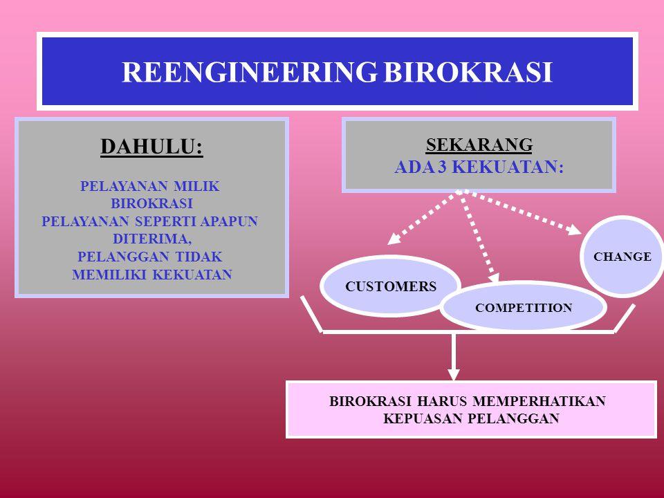 REENGINEERING BIROKRASI
