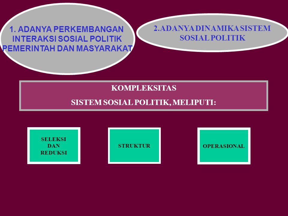 INTERAKSI SOSIAL POLITIK PEMERINTAH DAN MASYARAKAT