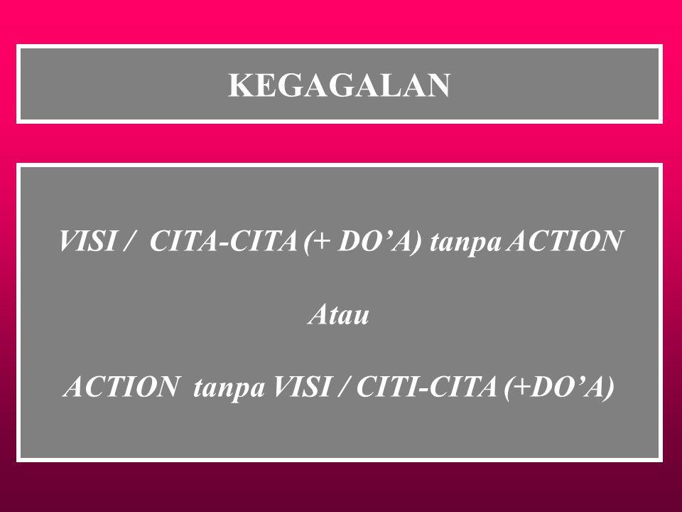 KEGAGALAN VISI / CITA-CITA (+ DO'A) tanpa ACTION Atau