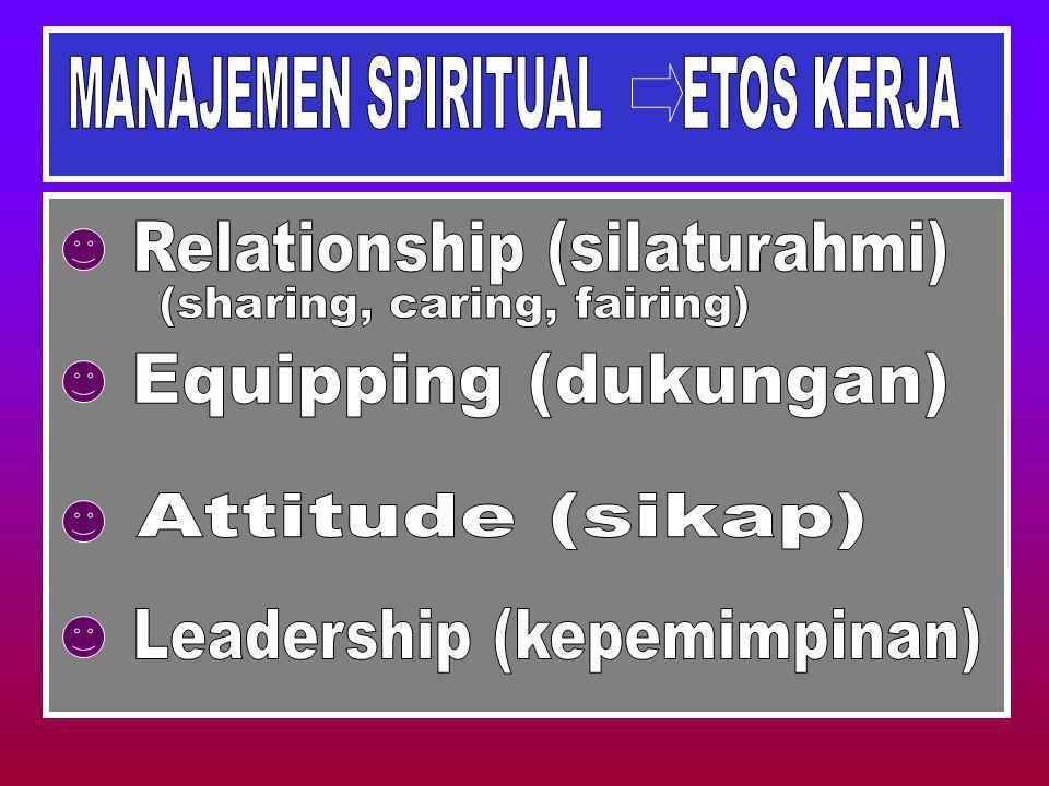 MANAJEMEN SPIRITUAL ETOS KERJA