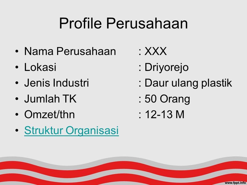 Profile Perusahaan Nama Perusahaan : XXX Lokasi : Driyorejo