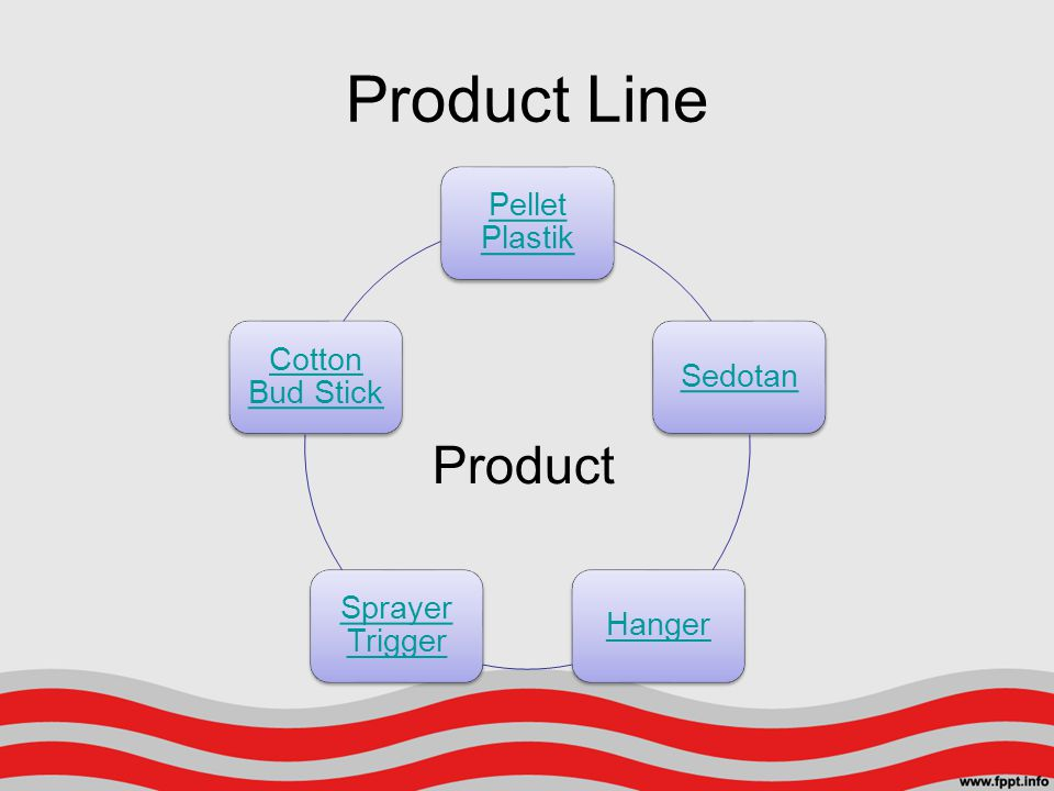 Product Line Product Pellet Plastik Sedotan Hanger Sprayer Trigger
