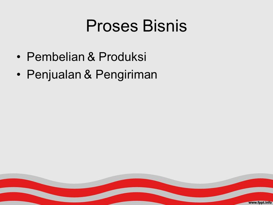 Proses Bisnis Pembelian & Produksi Penjualan & Pengiriman