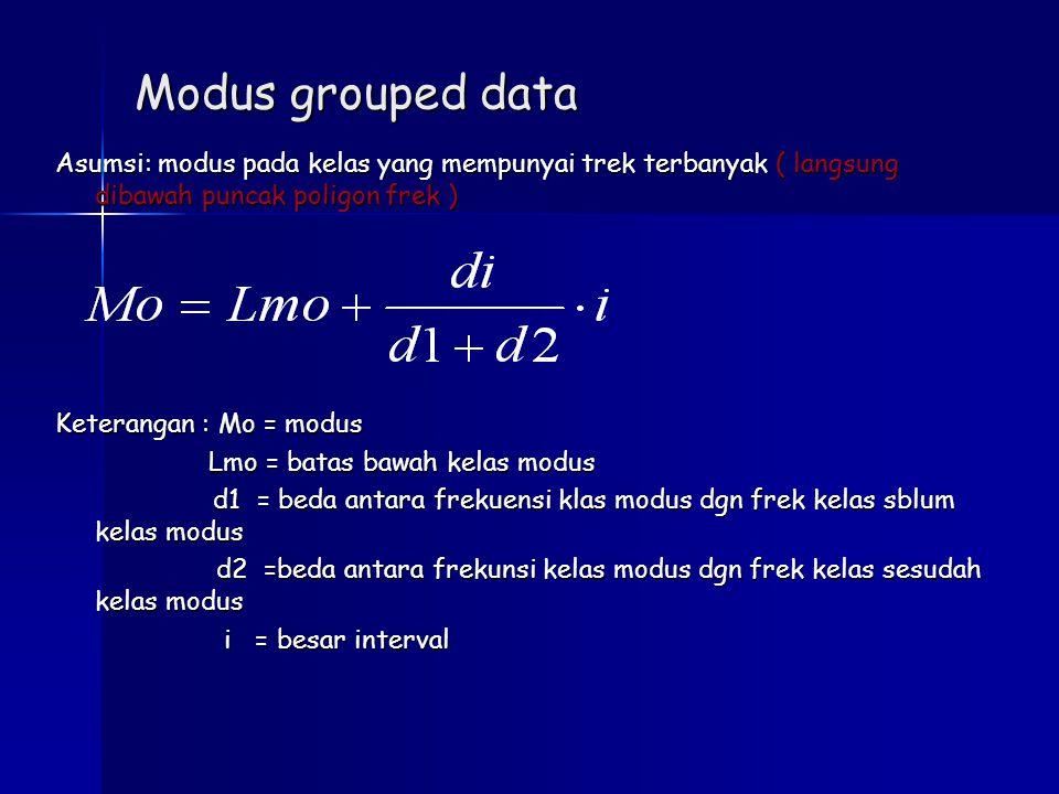 Modus grouped data Asumsi: modus pada kelas yang mempunyai trek terbanyak ( langsung dibawah puncak poligon frek )