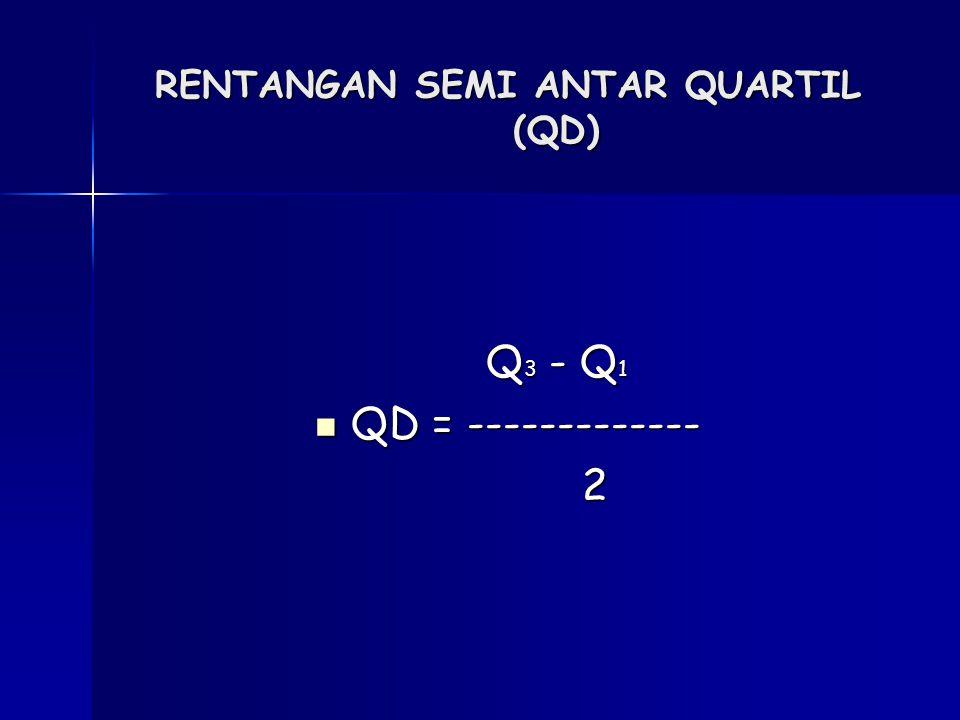 RENTANGAN SEMI ANTAR QUARTIL (QD)