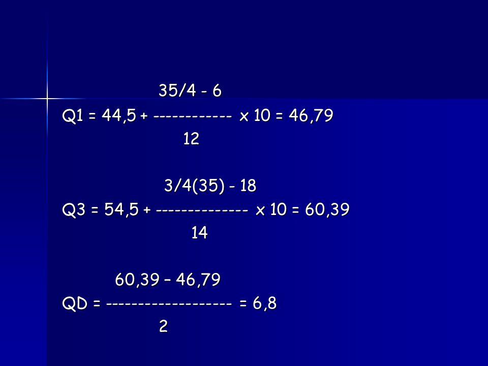 35/4 - 6 Q1 = 44,5 + ------------ x 10 = 46,79 12 3/4(35) - 18