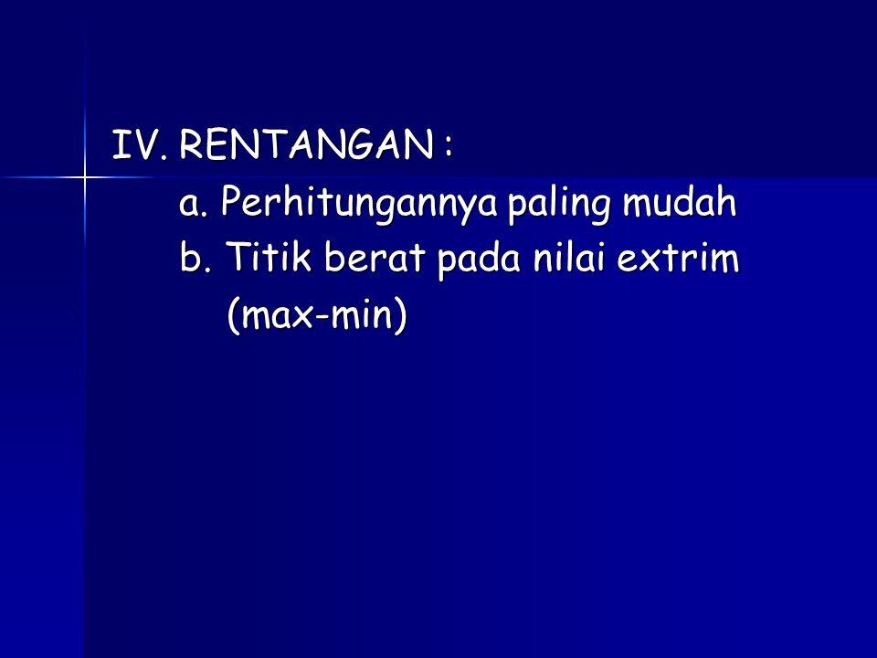 IV. RENTANGAN : a. Perhitungannya paling mudah b