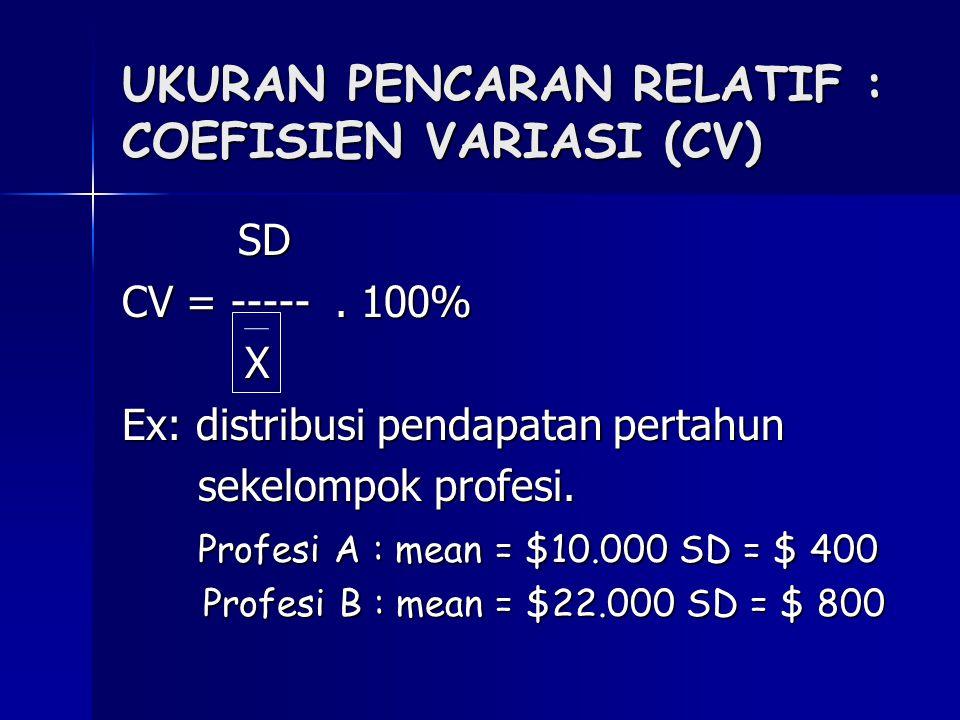 UKURAN PENCARAN RELATIF : COEFISIEN VARIASI (CV)