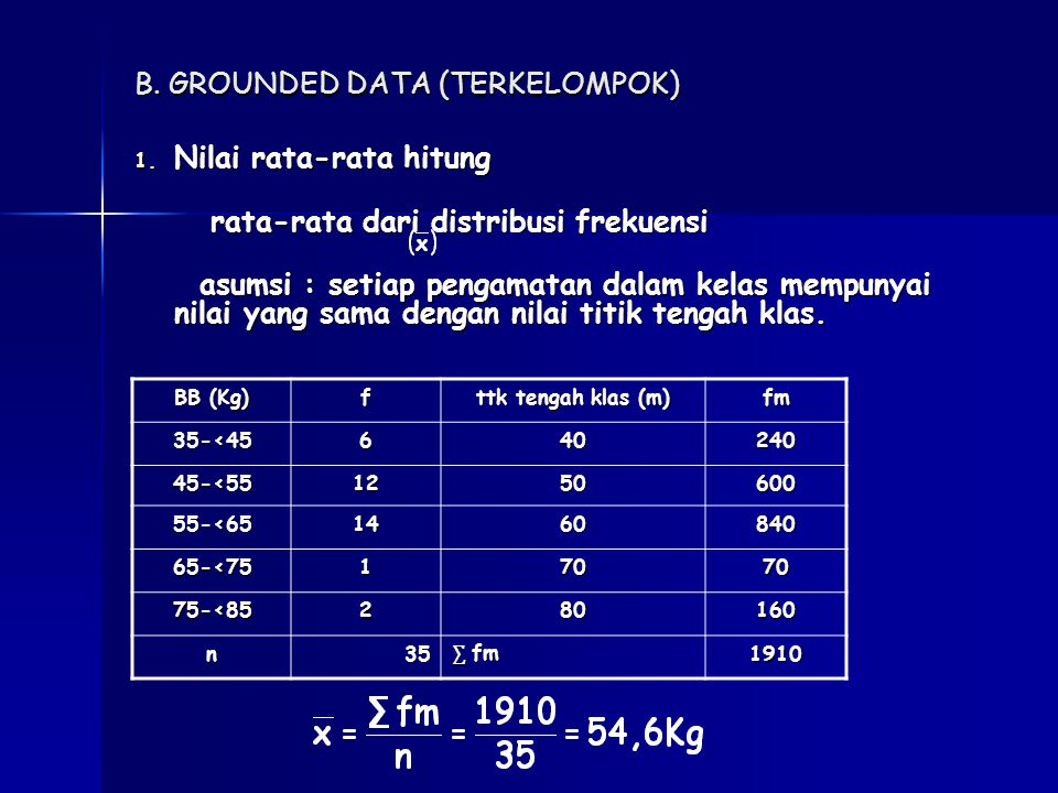 B. GROUNDED DATA (TERKELOMPOK)