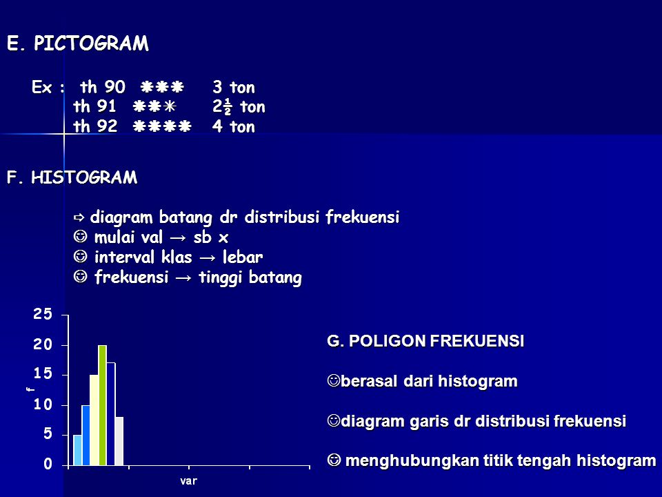 E. PICTOGRAM th 91  2½ ton th 92  4 ton F. HISTOGRAM