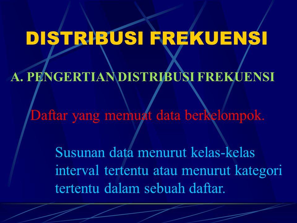 DISTRIBUSI FREKUENSI Daftar yang memuat data berkelompok.