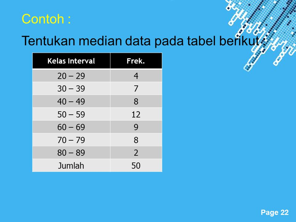 Tentukan median data pada tabel berikut :
