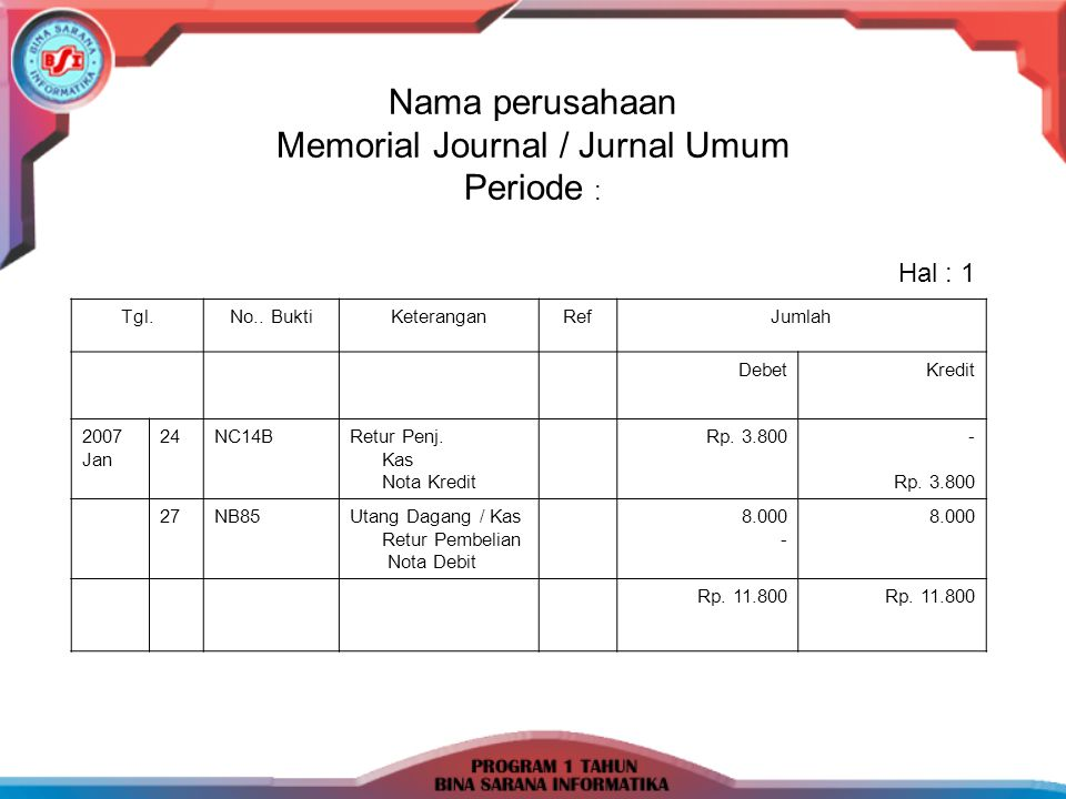 Memorial Journal / Jurnal Umum