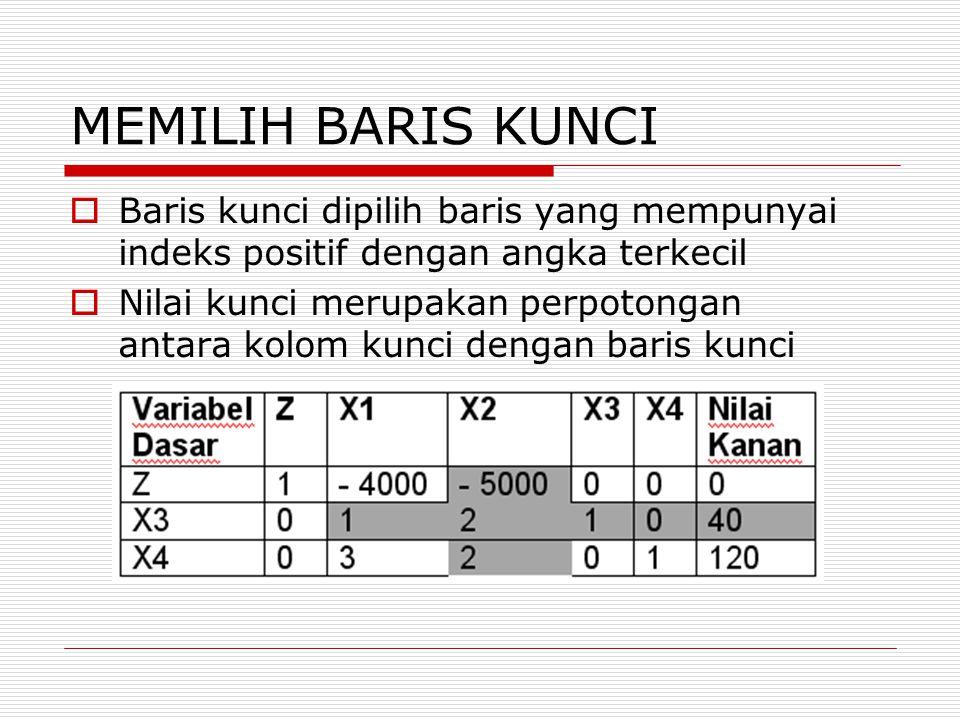MEMILIH BARIS KUNCI Baris kunci dipilih baris yang mempunyai indeks positif dengan angka terkecil.