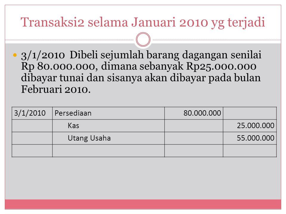 Transaksi2 selama Januari 2010 yg terjadi