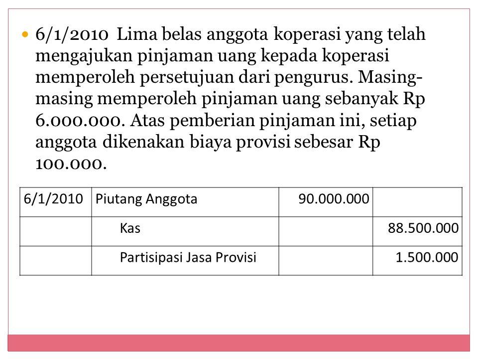 6/1/2010 Lima belas anggota koperasi yang telah mengajukan pinjaman uang kepada koperasi memperoleh persetujuan dari pengurus. Masing-masing memperoleh pinjaman uang sebanyak Rp 6.000.000. Atas pemberian pinjaman ini, setiap anggota dikenakan biaya provisi sebesar Rp 100.000.