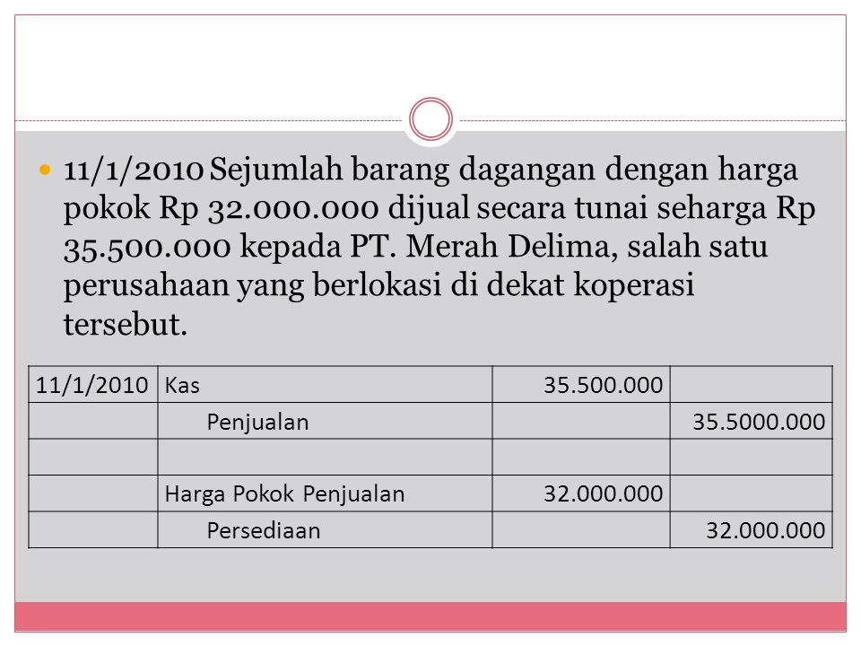 11/1/2010. Sejumlah barang dagangan dengan harga pokok Rp 32. 000