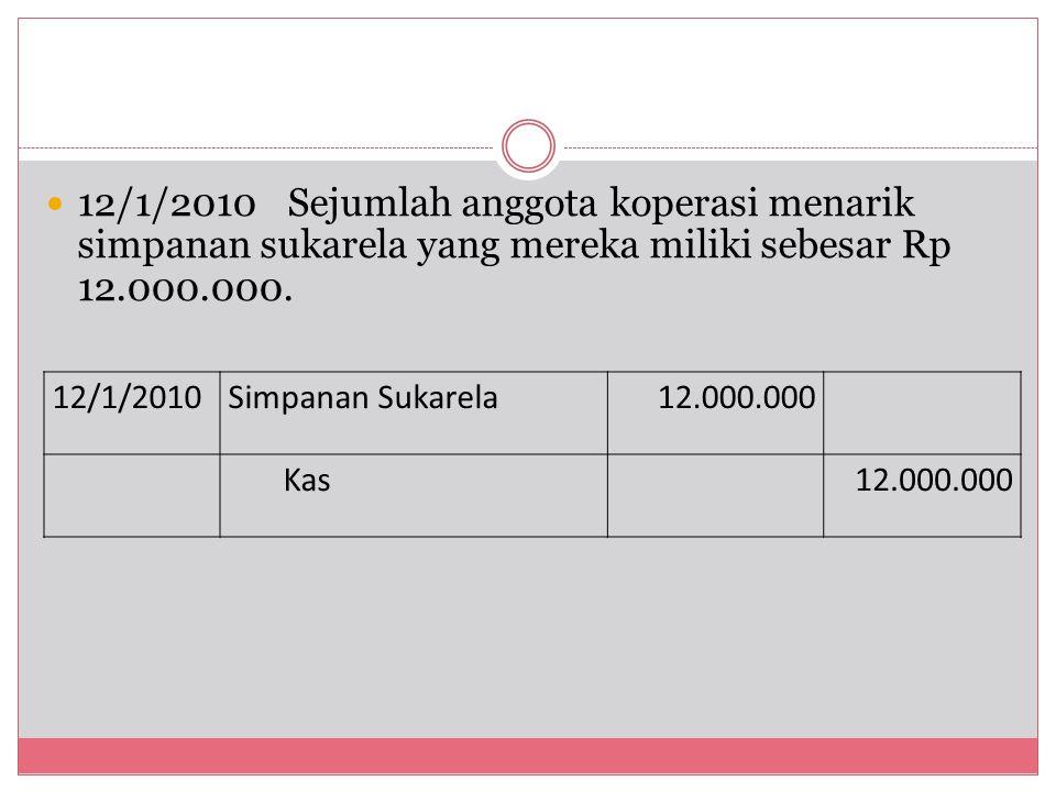12/1/2010 Sejumlah anggota koperasi menarik simpanan sukarela yang mereka miliki sebesar Rp 12.000.000.