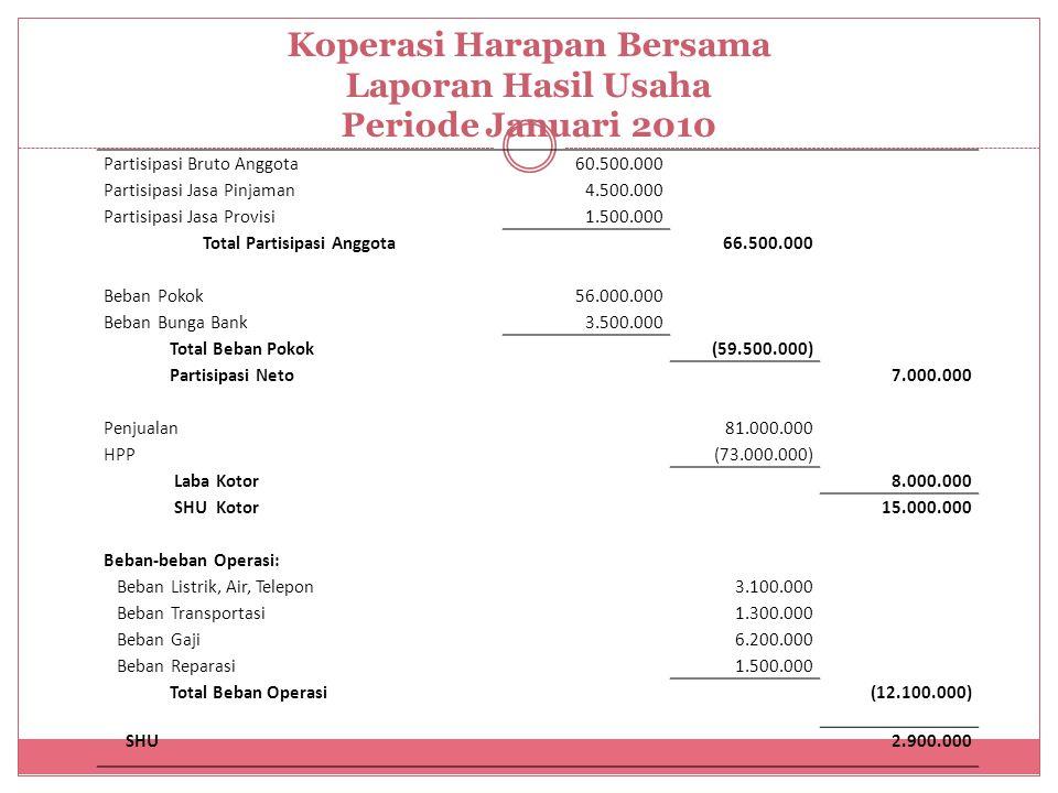 Koperasi Harapan Bersama Laporan Hasil Usaha Periode Januari 2010